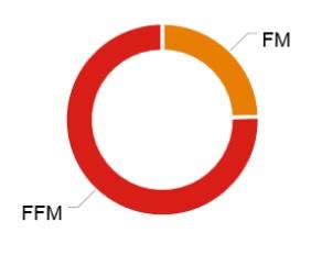 ffm_fm2