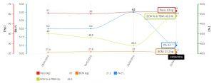 graph_menopausa4